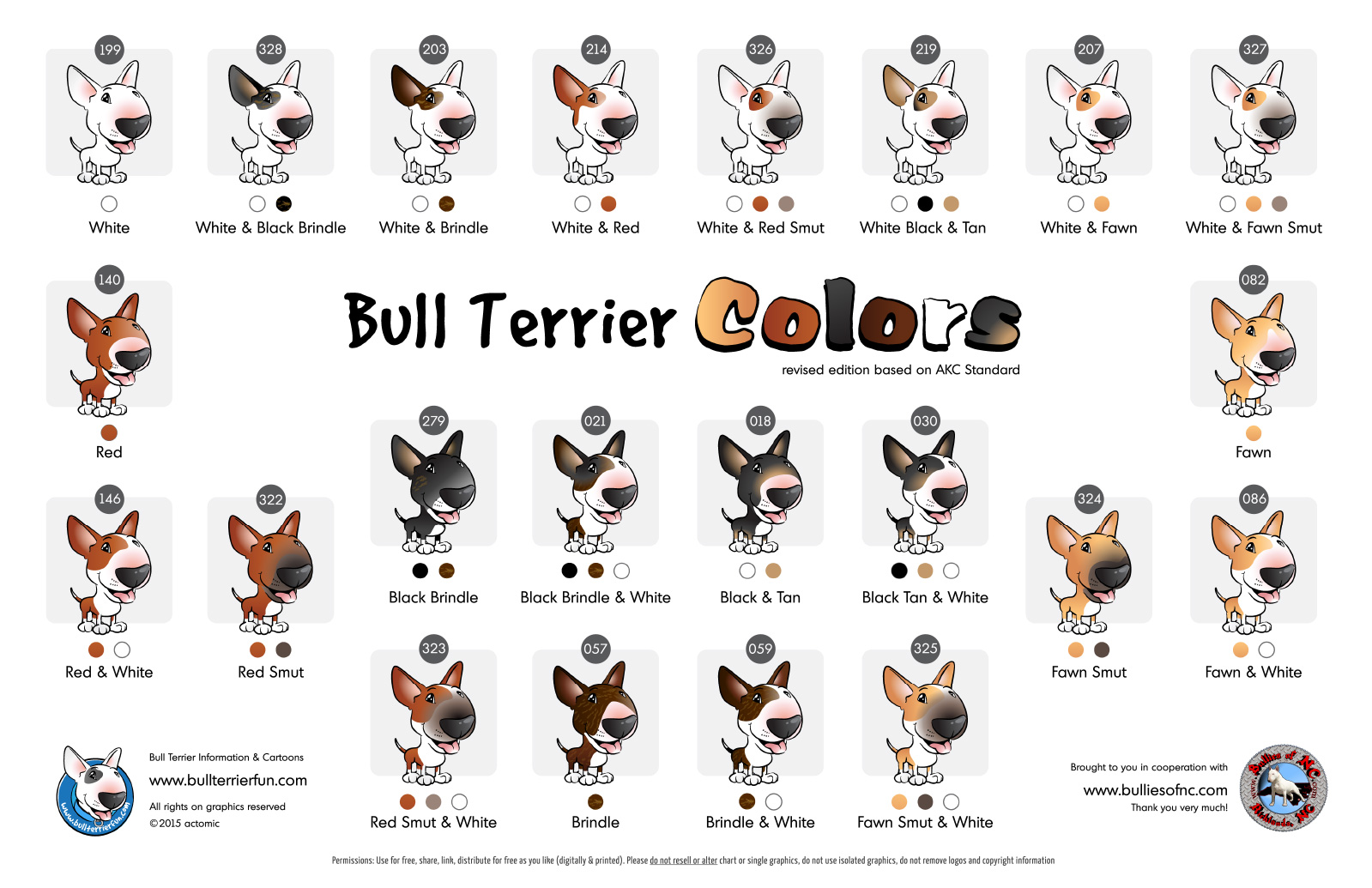Bull terrier colors reference chart bull terrier colors nvjuhfo Images