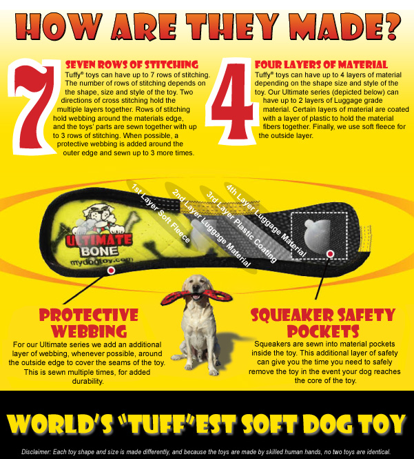 Tuffy toys - Soft dog toys that last - How they are made