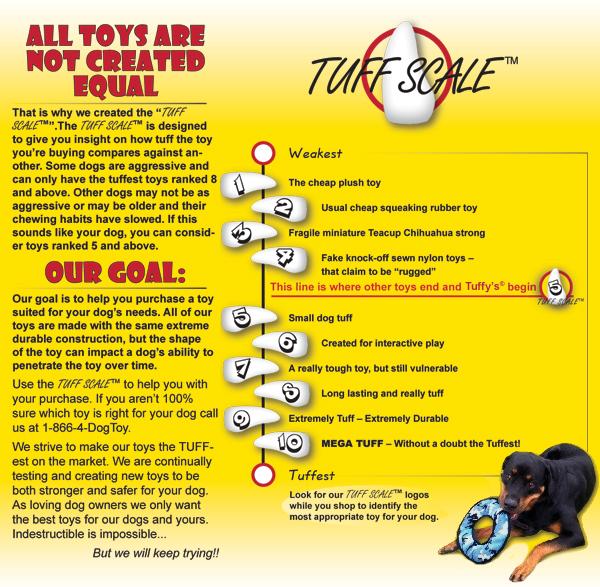 Tuffy toys - Soft dog toys that last - The tuff scale